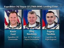 Expedition 34 Commander Kevin Ford<br /> and Flight Engineers Oleg Novitskiy<br /> and Evgeny Tarelkin are set to return<br /> to Earth aboard their Soyuz TMA-06M<br /> spacecraft.<br /> Credit: NASA TV